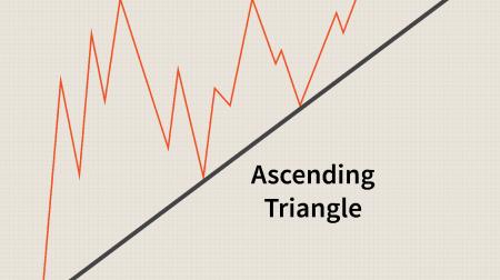 Guía para intercambiar el patrón de triángulos en ExpertOption